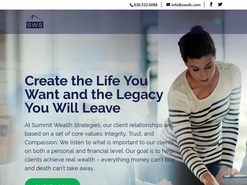 Summit Wealth Strategies - SWS LLC