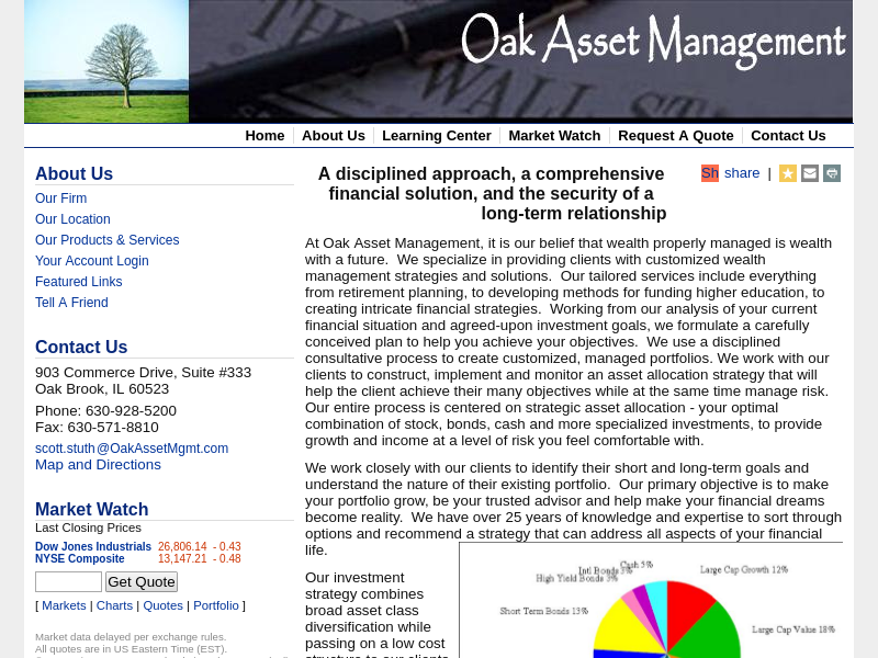 Oak Asset Management, LLC