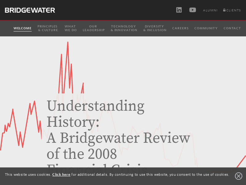 Bridgewater Associates LP - WESTPORT , CT
